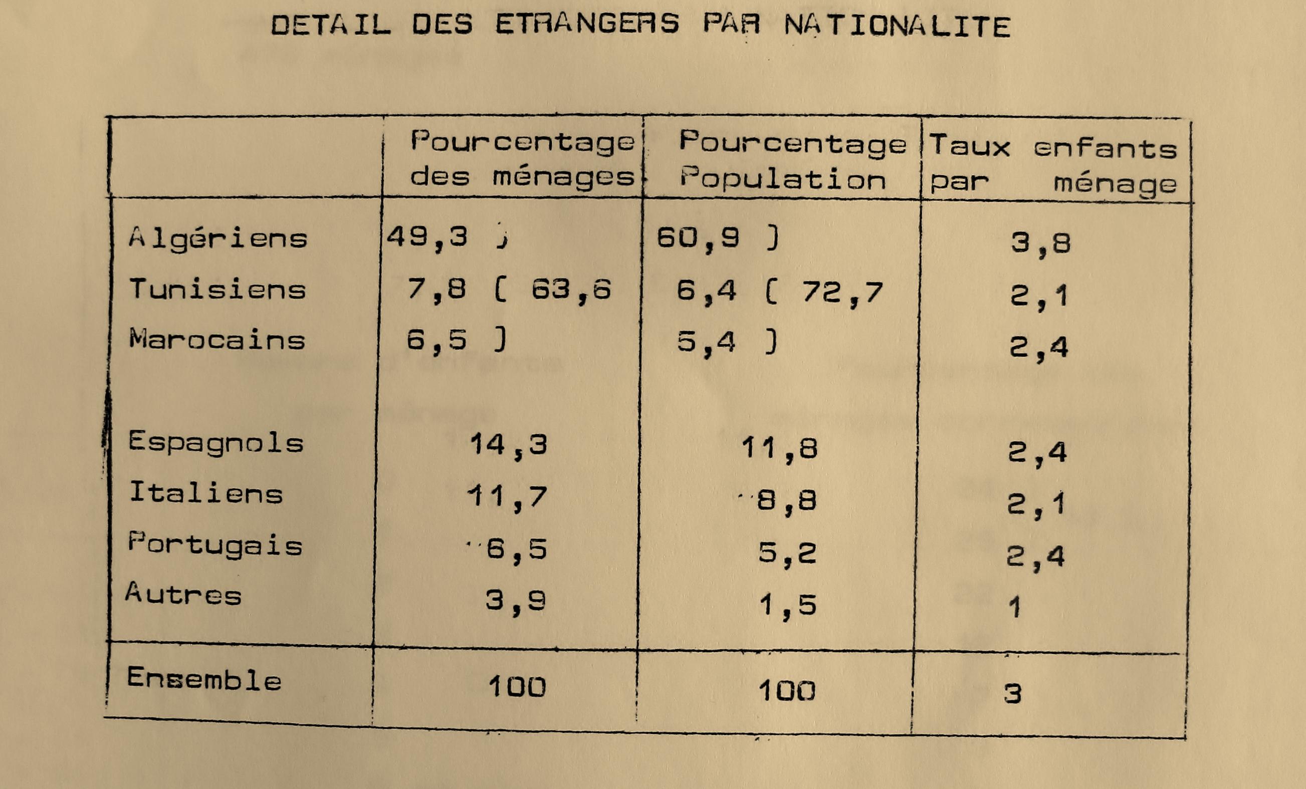 Archives départementales des Bouches du Rhône (cote 4 ETP 371)