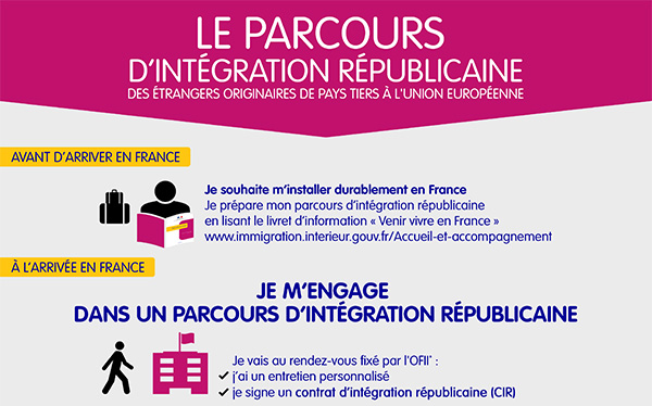 Communication sur le parcours d 39 int gration r publicaine - Office francaise d immigration et d integration ...